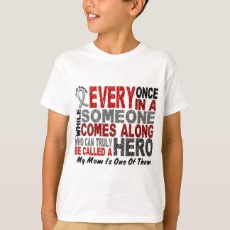 El HÉROE VIENE ADELANTE las camisetas de 1 de la