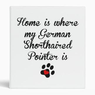 El hogar es donde está mi indicador de pelo corto