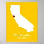 El hogar es donde está su corazón - California Impresiones