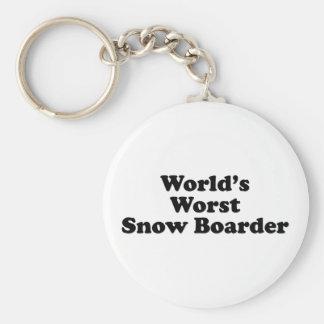 El huésped peor de la nieve del mundo llaveros personalizados