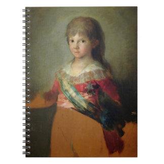 El infante Don Francisco de Paula Antonio, 1800 ( Libretas