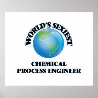 El ingeniero de proceso químico más atractivo del posters