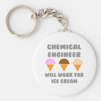 El ingeniero químico… trabajará para el helado llavero redondo tipo pin