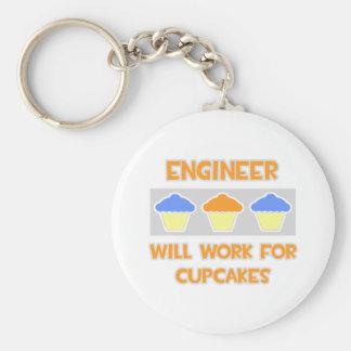 El ingeniero… trabajará para las magdalenas llavero redondo tipo pin