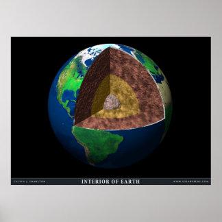 El interior de la tierra póster