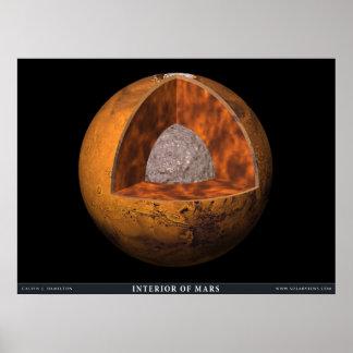 El interior de Marte Poster