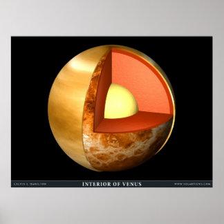 El interior de Venus Posters
