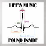 El interior encontrado música de la vida (latido póster