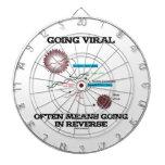 El ir viral significa a menudo entrar en revés (RN Tablero De Dardos