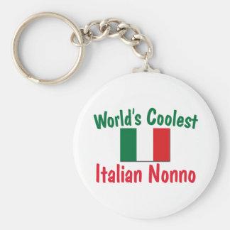 El italiano más fresco Nonno Llavero Redondo Tipo Pin