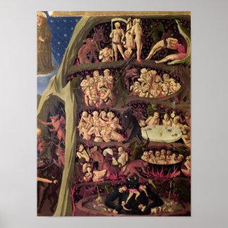 El juicio pasado, detalle del infierno, c.1431 póster