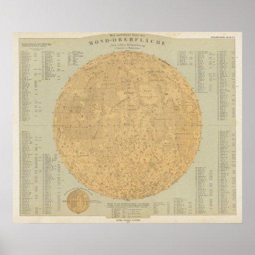 El lado visible del mapa superficial de la luna póster