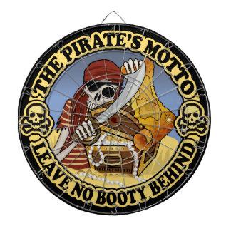 El lema del pirata