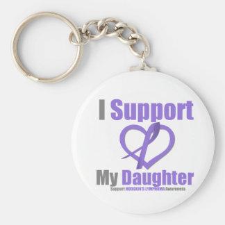 El linfoma de Hodgkin apoyo a mi hija Llavero Redondo Tipo Pin