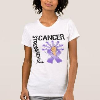 El linfoma de Hodgkin - más fuerte que cáncer Poleras