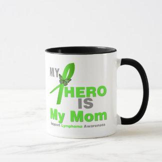 El linfoma mi héroe es mi mamá