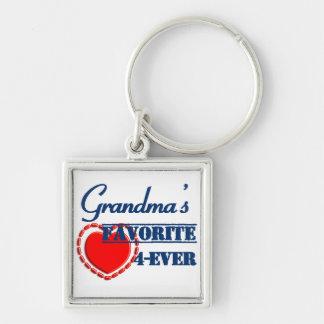 el llavero de la abuela