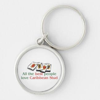 El llavero del amante del Caribe del perno prision
