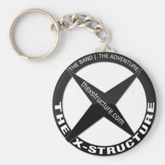 El llavero del logotipo de la X-Estructura