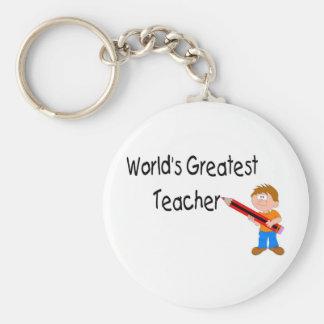 El llavero más grande del profesor del mundo
