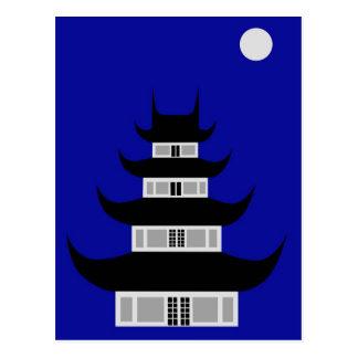 El Longhua Temple Postales