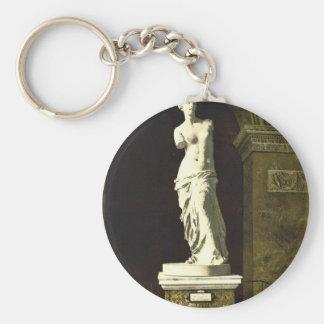 El Louvre, el Venus de Milo, clase de París, Franc Llaveros