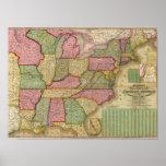 El mapa nacional de Mitchell de la república ameri Póster