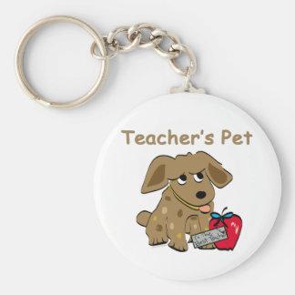 El mascota del profesor llaveros