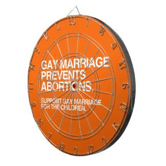 EL MATRIMONIO HOMOSEXUAL PREVIENE EL ABORTO - .PNG TABLA DARDOS