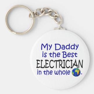 El mejor electricista en el mundo (papá) llaveros personalizados