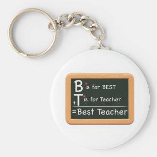 el mejor llavero del profesor