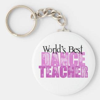 El mejor profesor de la danza del mundo llaveros personalizados