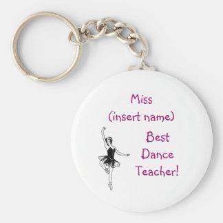 ¡El mejor profesor de la danza - llavero