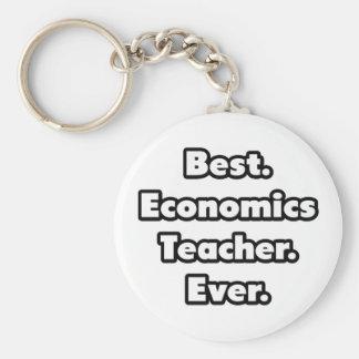 El mejor. Profesor de la economía. Nunca Llavero