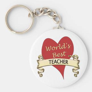 El mejor profesor del mundo llavero redondo tipo pin