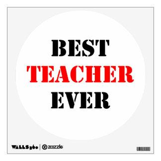 El mejor profesor nunca
