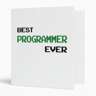 El mejor programador nunca