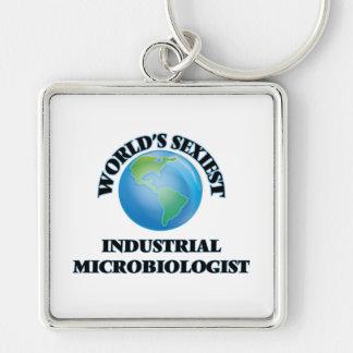El microbiólogo industrial más atractivo del mundo llavero