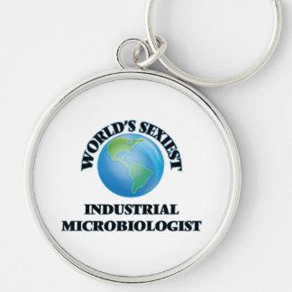 El microbiólogo industrial más atractivo del mundo llavero personalizado