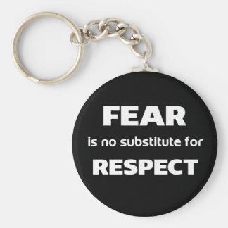 El miedo no es ningún substituto para el respecto llavero