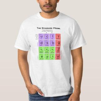 El modelo estándar de la camiseta de la física de remera