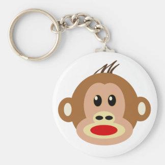 El mono ve el mono hacer llavero