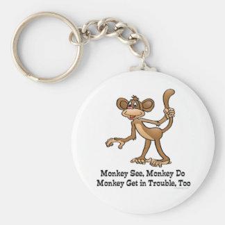 El mono ve, mono hace, mono consigue en problema,  llavero redondo tipo pin