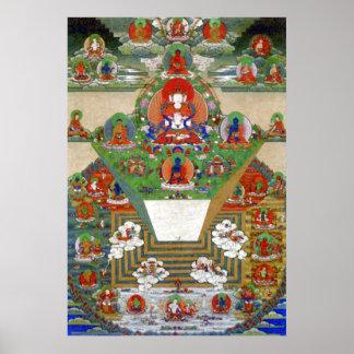 El Monte Meru y el universo budista Posters