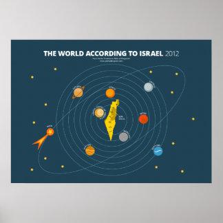 El mundo según Israel Póster