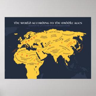 El mundo según las Edades Medias Póster