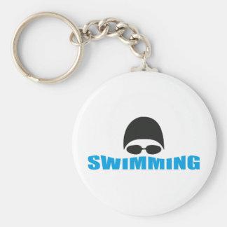 el nadar llavero redondo tipo pin