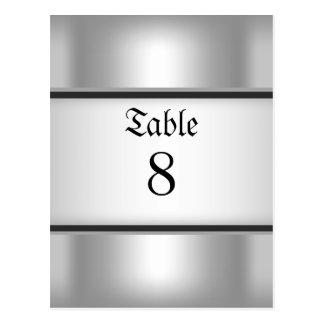 El número de la tabla carda la plata postal