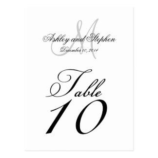 El número de la tabla del boda carda la fecha de tarjetas postales