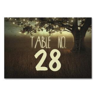 El número de la tabla del boda del árbol de las lu